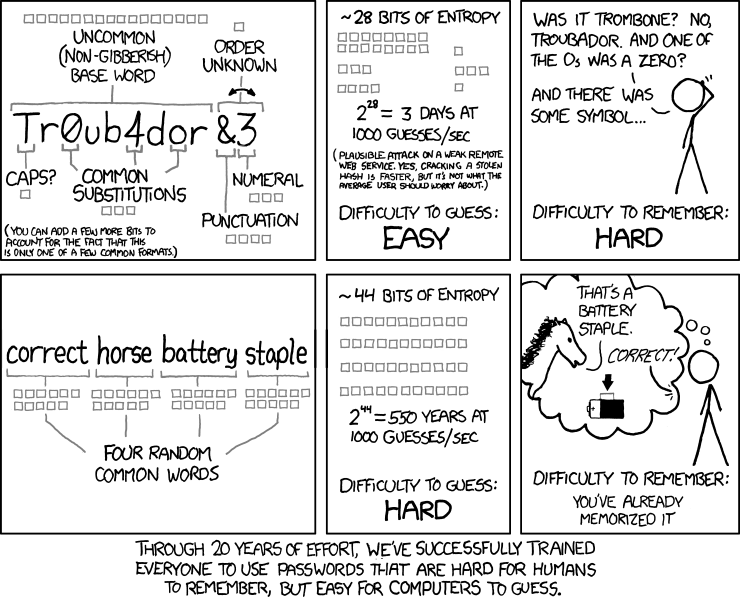 xkcd comic about password strength